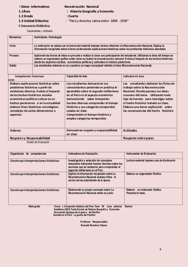 4 Capacidades y Actitudes Competencia: Construye rpretaciones Capacidad de área Indicador de área Elabora explicaciones hi...