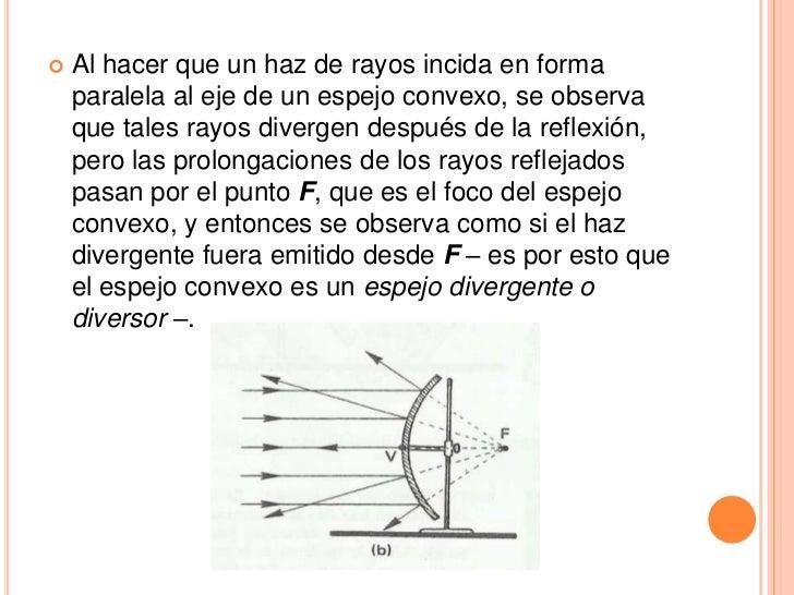 Clase de luz reflexi n y espejos for Espejo que se abre