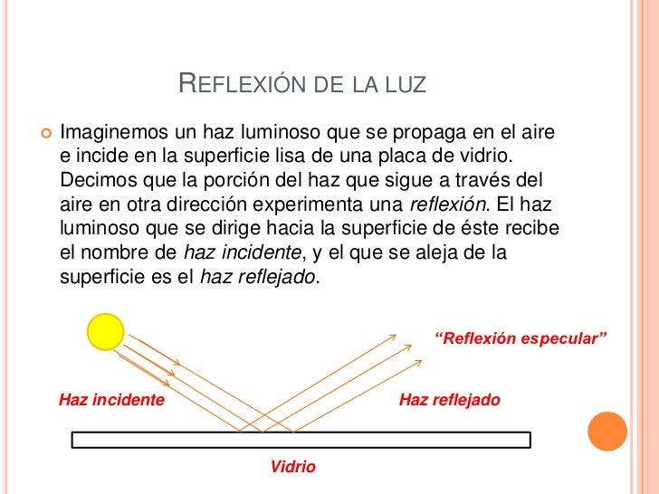 Reflexion De Luz