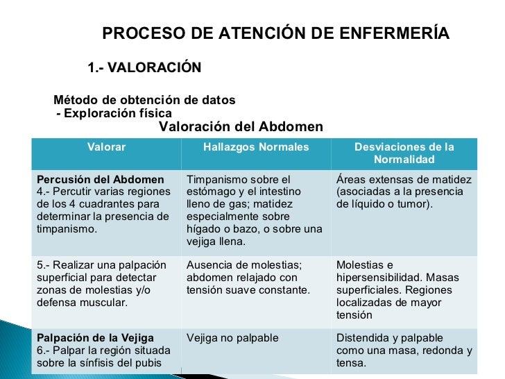 Valoracion Cefalocaudal Pdf