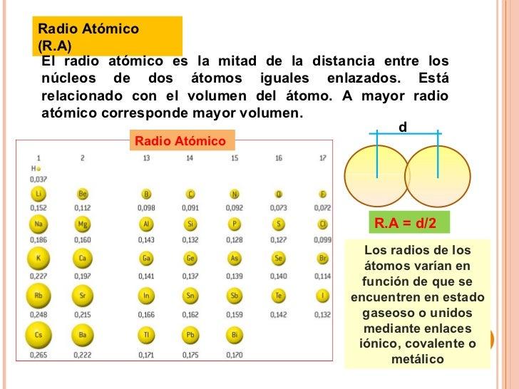 Clase de propiedades peridicas radio urtaz Image collections