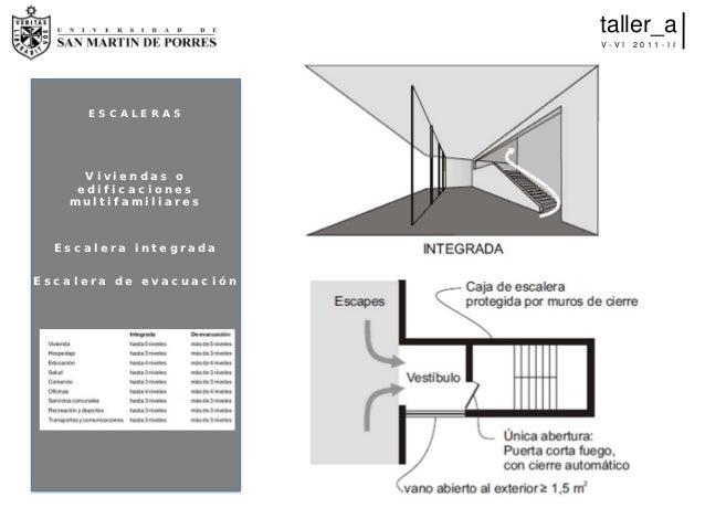 Iluminacion interior de viviendas