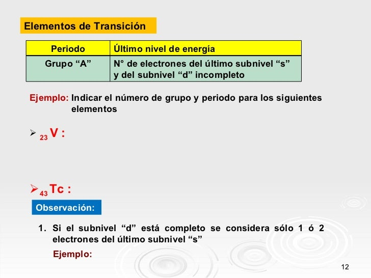 Elementos de Transición Ejemplo:  Indicar el número de grupo y periodo para los siguientes  elementos <ul><li>23  V : </li...