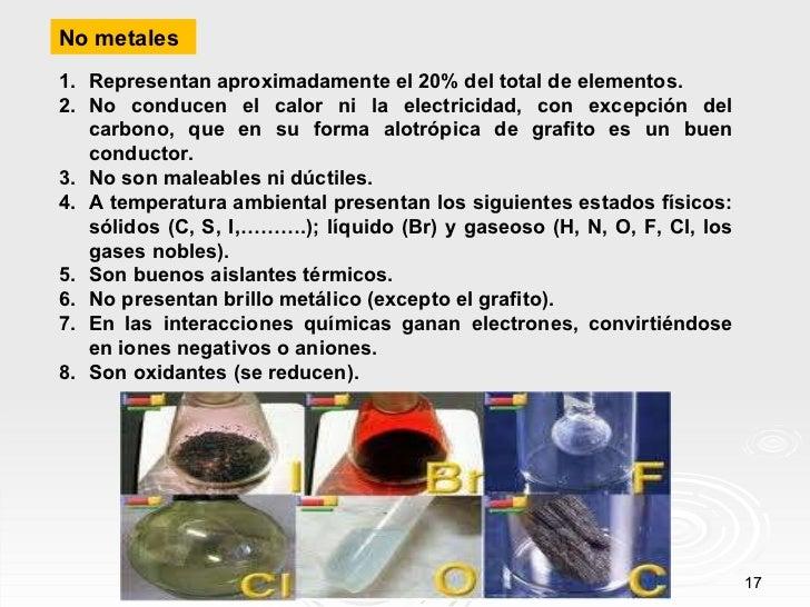 No metales <ul><li>Representan aproximadamente el 20% del total de elementos. </li></ul><ul><li>No conducen el calor ni la...