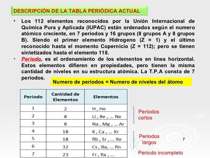 Clase de tabla peridica ley peridica actual 7 urtaz Choice Image