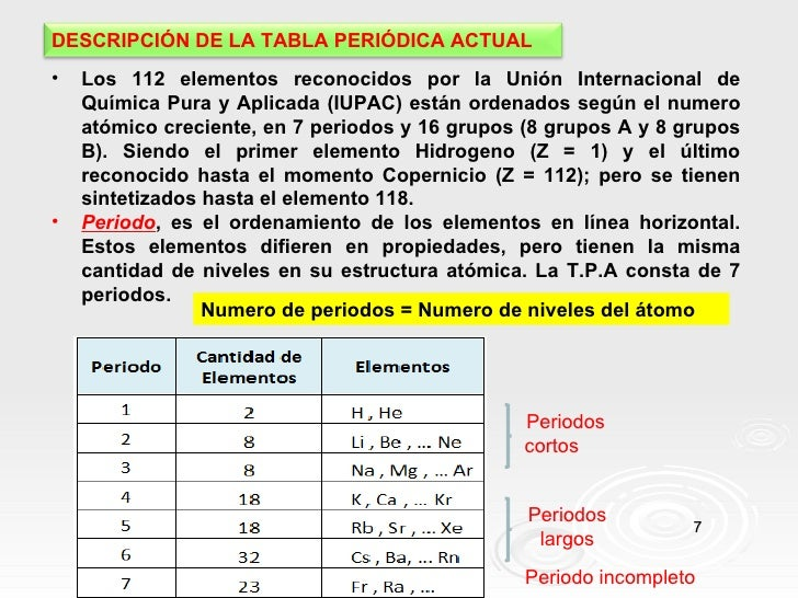 Tabla peridica 6 7 descripcin de la tabla peridica actual los 112 elementos urtaz Images