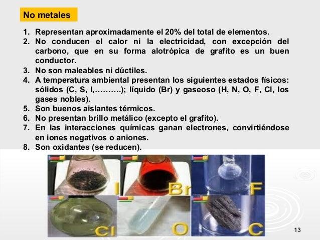 No metales 1. Representan aproximadamente el 20% del total de elementos. 2. No conducen el calor ni la electricidad, con e...