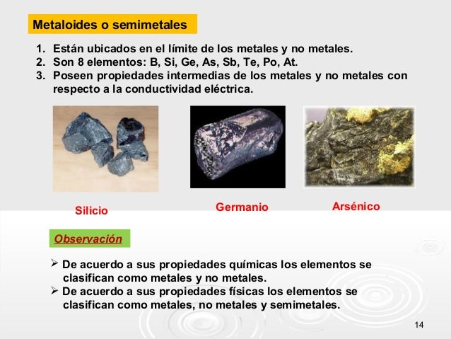 Metaloides o semimetales 1. Están ubicados en el límite de los metales y no metales. 2. Son 8 elementos: B, Si, Ge, As, Sb...
