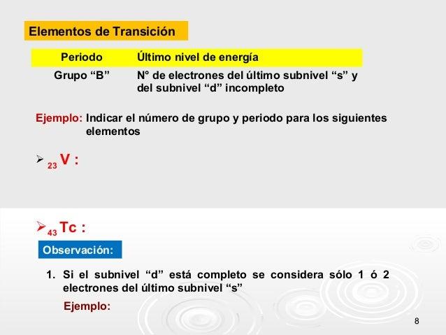 """Elementos de Transición Periodo Grupo """"B""""  Último nivel de energía N° de electrones del último subnivel """"s"""" y del subnivel..."""
