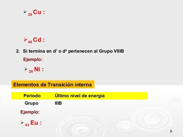  29 Cu  :  48 Cd : 2. Si termina en d7 o d8 pertenecen al Grupo VIIIB Ejemplo:  28 Ni  :  Elementos de Transición inter...