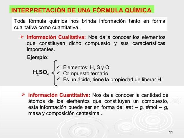 Clase de unidades quimica de masa 11 1111 interpretacin de una frmula qumica toda frmula qumica nos brinda informacin urtaz Images