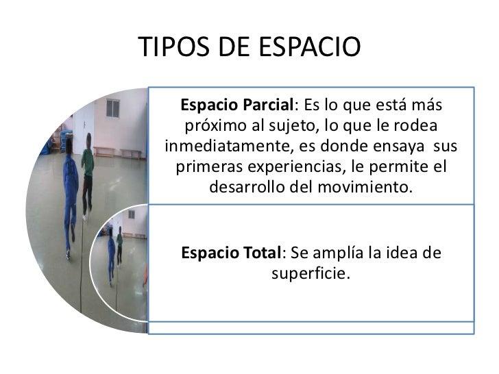 Nociones espacio temporales - Tipos de espacios ...