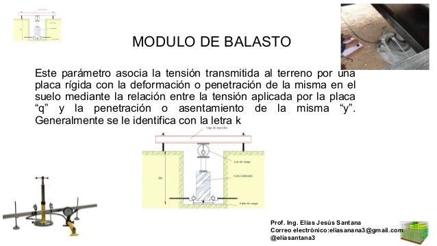 Importancia Del Módulo De Balasto K En El Análisis