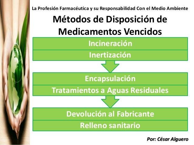 Clase 8 La Profesión Farmacéutica y su Responsabilidad con el Medio Ambiente Slide 3