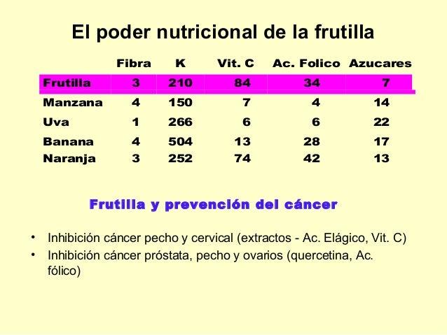Resultado de imagen para nutricion propiedades frutillas