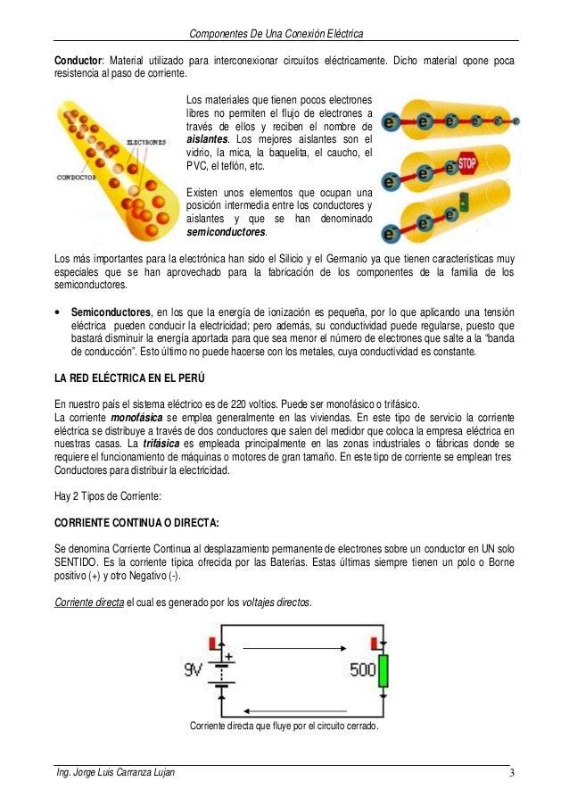 INSTALACION ELECTRICA CENTRO DE COMPUTO Slide 3