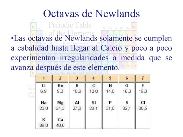 Clase iv bloque ii tabla periodica ene jun 2016 electrones urtaz Image collections