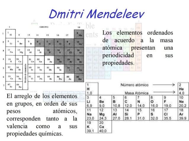 Clase iv bloque ii tabla periodica ene jun 2016 18 urtaz Images