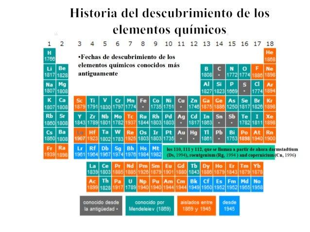 Clase iv bloque ii tabla periodica ene jun 2016 la geografa de la tabla peridica urtaz Images