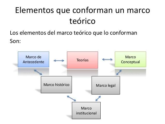 Clase iv marco teorico for Que elementos conforman el suelo