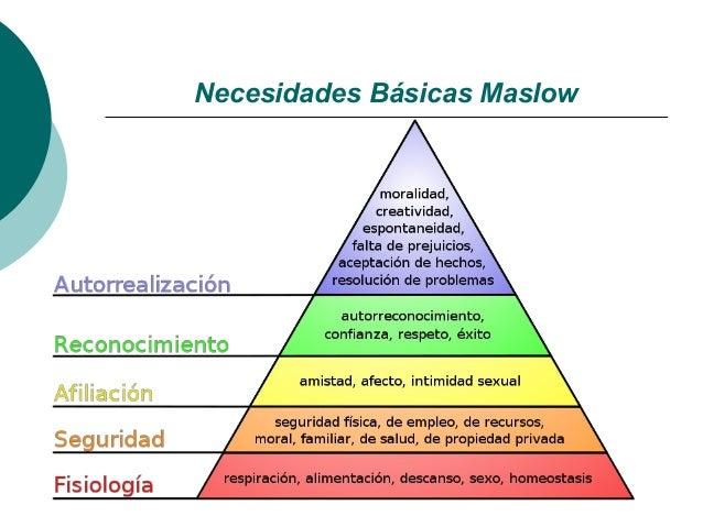 Necesidades Básicas Maslow
