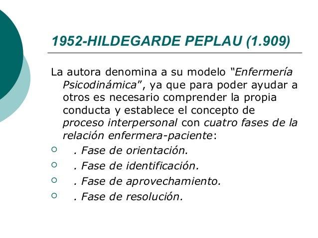 """1952-HILDEGARDE PEPLAU (1.909)La autora denomina a su modelo """"Enfermería  Psicodinámica"""", ya que para poder ayudar a  otro..."""