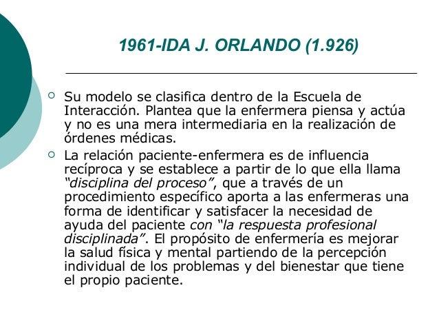 1961-IDA J. ORLANDO (1.926)   Su modelo se clasifica dentro de la Escuela de    Interacción. Plantea que la enfermera pie...