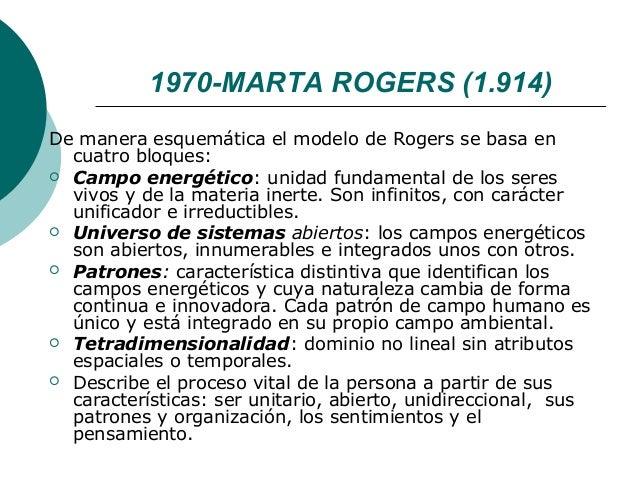 1970-MARTA ROGERS (1.914)De manera esquemática el modelo de Rogers se basa en  cuatro bloques: Campo energético: unidad f...