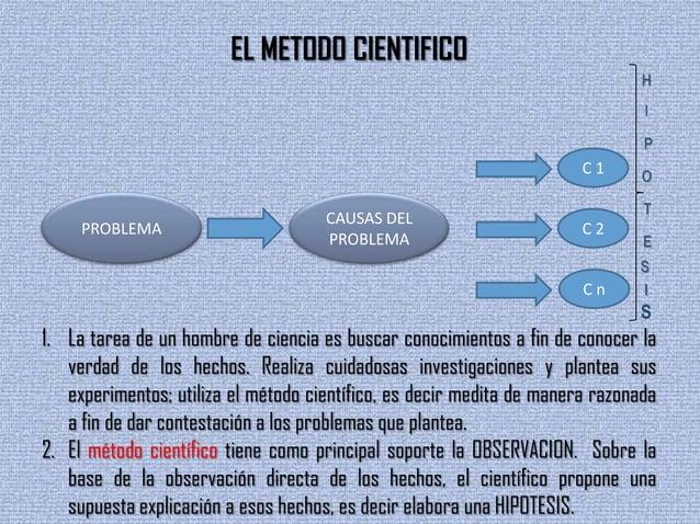 EL METODO CIENTIFICOHIPOTESIS1. La tarea de un hombre de ciencia es buscar conocimientos a fin de conocer laverdad de los ...