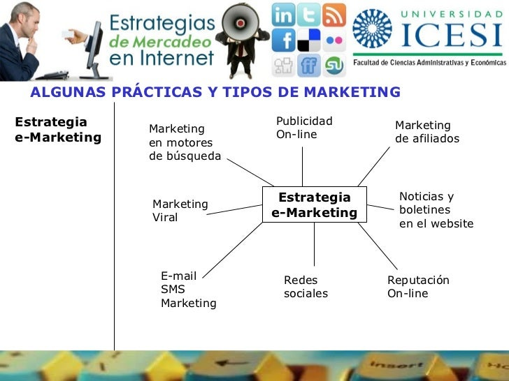Estrategia e-Marketing ALGUNAS PRÁCTICAS Y TIPOS DE MARKETING Estrategia e-Marketing Marketing  en motores  de búsqueda Pu...