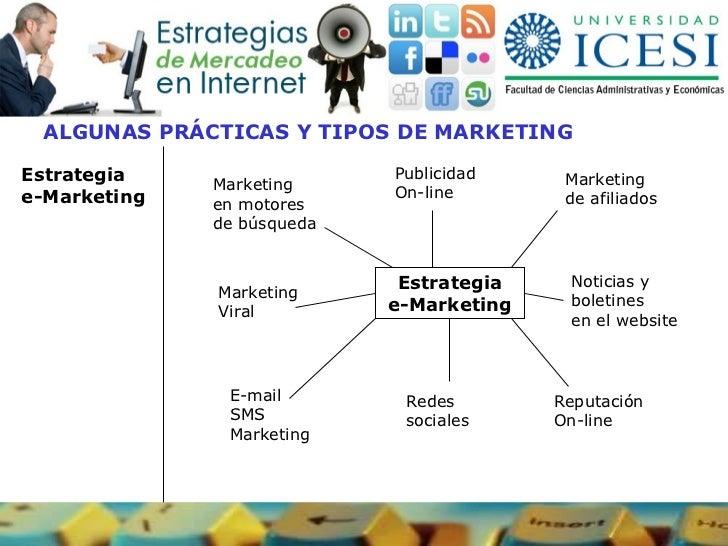 Estrategia e-Marketing ALGUNAS PRÁCTICAS Y TIPOS DE MARKETING Estrategia e-Marketing Marketing  en motores  de búsqueda Pu...