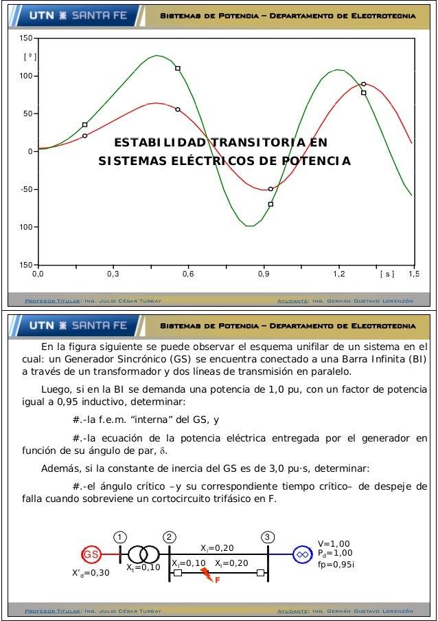 Sistemas de Potencia – Departamento de Electrotecnia 150150 [ º ] 100 50 ESTABILIDAD TRANSITORIA EN 0 ESTABILIDAD TRANSITO...
