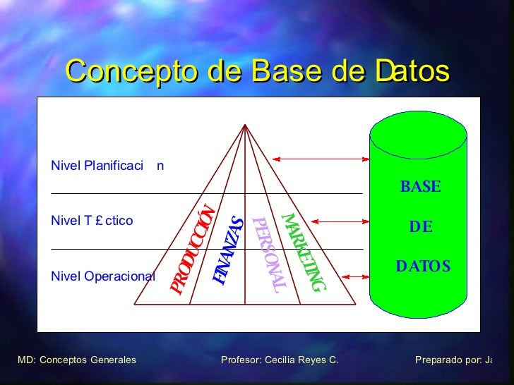 Finanzas forex base datos
