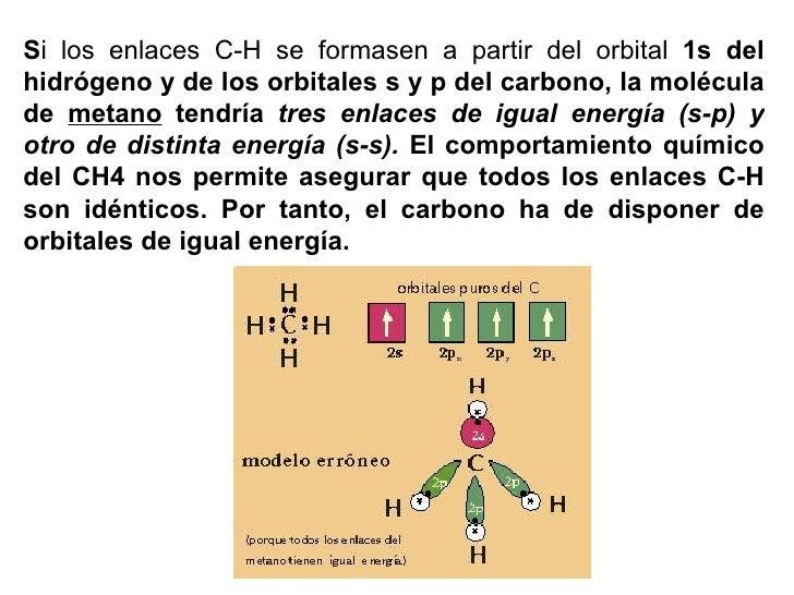 S i los enlaces C-H se formasen a partir del orbital  1s del hidrógeno y de los orbitales s y p del carbono, la molécula d...