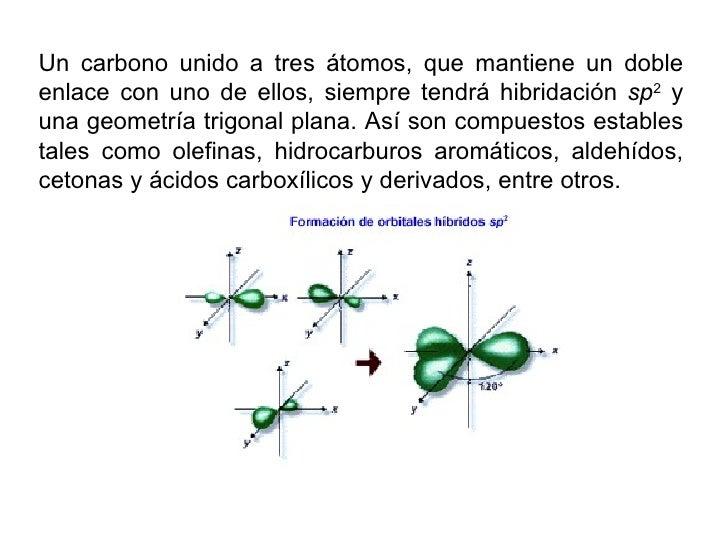 Un carbono unido a tres átomos, que mantiene un doble enlace con uno de ellos, siempre tendrá hibridación  sp 2  y una geo...