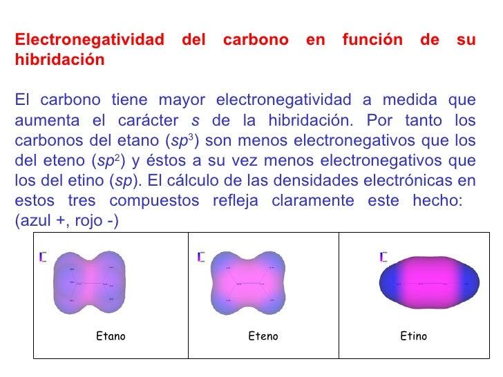 Electronegatividad del carbono en función de su hibridación   El carbono tiene mayor electronegatividad a medida que aumen...
