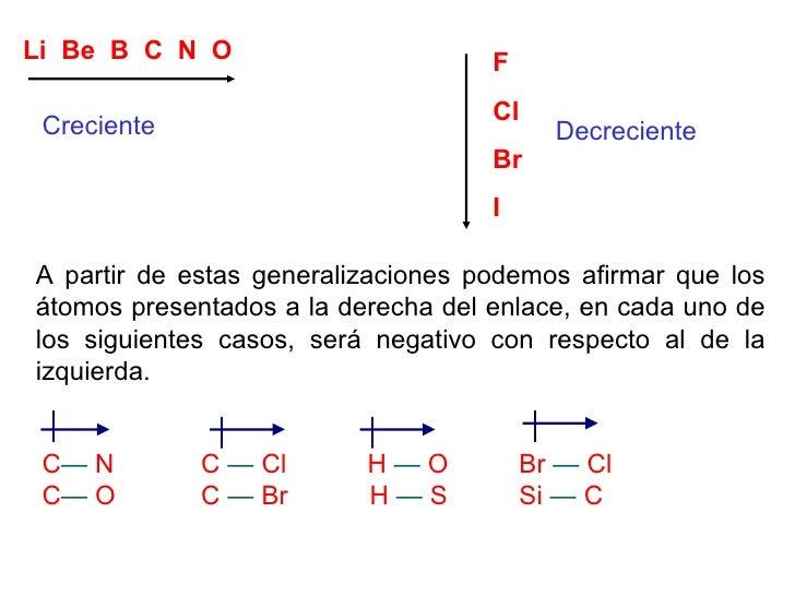 Li  Be  B  C  N  O   F Cl Br I Creciente Decreciente A partir de estas generalizaciones podemos afirmar que los átomos pre...