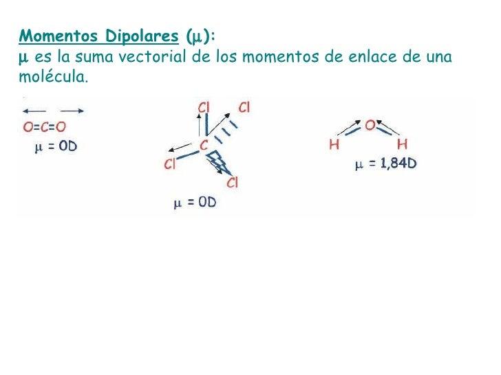 Momentos Dipolares  (  ):    es la suma vectorial de los momentos de enlace de una molécula.