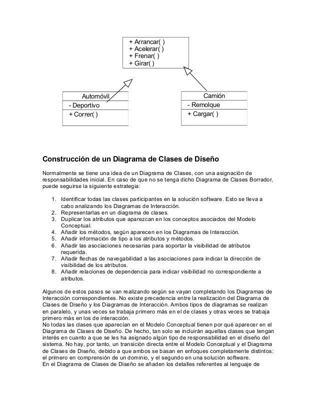 + Arrancar( ) + Acelerar( ) + Frenar( ) + Girar( )  Automóvil - Deportivo + Correr( )  Camión - Remolque + Cargar( )  Cons...