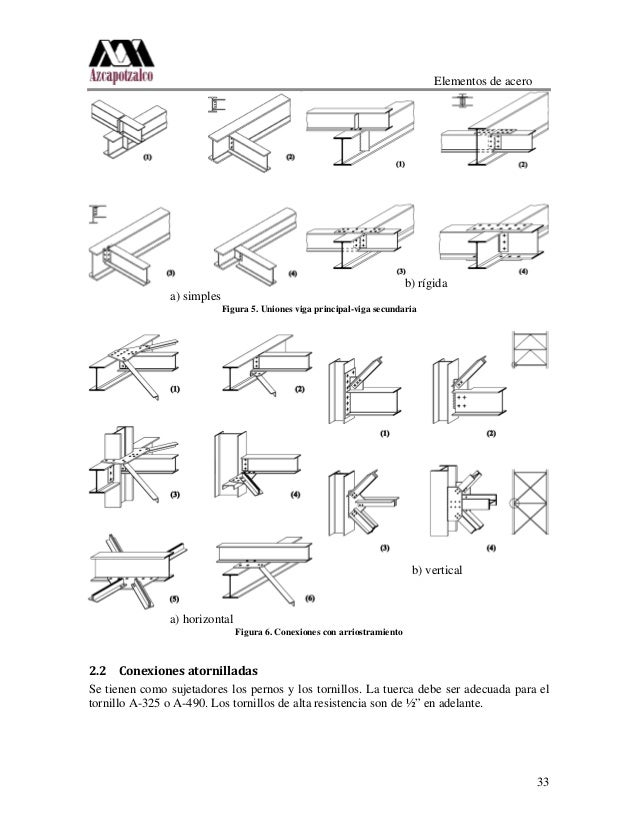 Clases de curso de acero - Tipos de vigas de acero ...