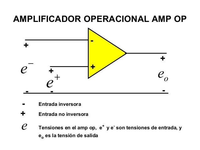 AMPLIFICADOR OPERACIONAL AMP OP  -  +  e- +  e+ eo  - Entrada inversora  + Entrada no inversora  +  +  - - -  Tensiones en...