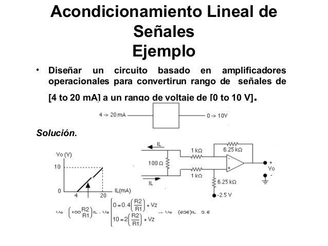 Circuito Operacional : Clases amplificadores operacionales