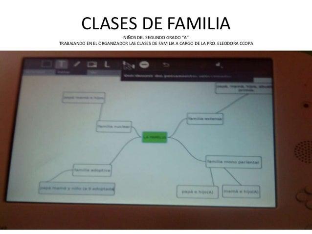 """CLASES DE FAMILIANIÑOS DEL SEGUNDO GRADO """"A""""TRABAJANDO EN EL ORGANIZADOR LAS CLASES DE FAMILIA A CARGO DE LA PRO. ELEODORA..."""