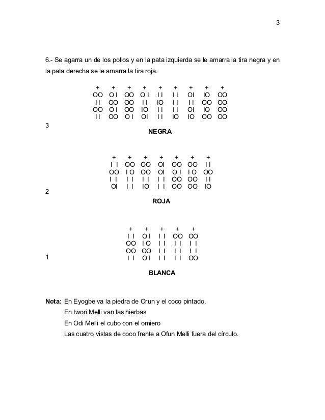 Clases de ifa ii Slide 3