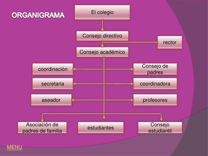 diagrama de venn mapa conceptual image collections
