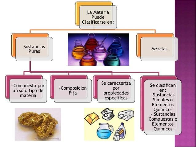  Un compuesto químico es una sustancia pura formada por una unión química de 2 o mas elementos.  Se representan mediante...