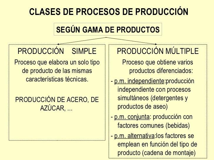 Clases de procesos de producci n for Procesos de produccion de alimentos