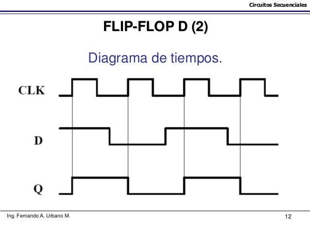 Circuito Flip Flop : Flip flops y aplicaciones de los latch