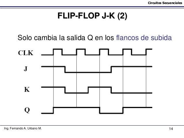 Flip-Flops y aplicaciones de los Latch