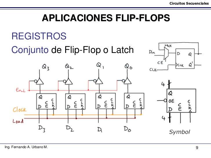 Circuito Flip Flop : Multivibradores temporizadores y aplicaciones de los flip